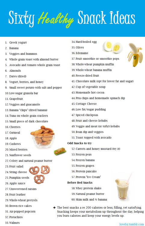 60 Healthy Snack Ideas